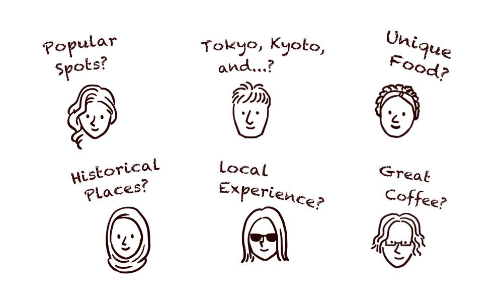 2weeks in Japan